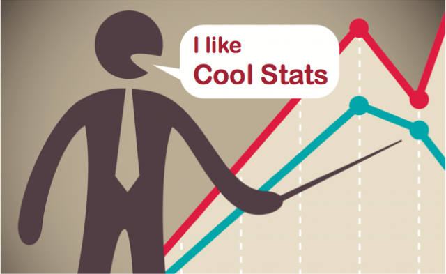 I like cool stats